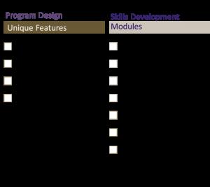 Program Design – ACCESS-IT: A Context for Creating